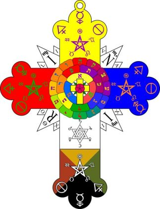 For Blog Hermetic Rose Cross